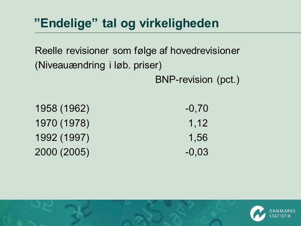 """""""Endelige"""" tal og virkeligheden Reelle revisioner som følge af hovedrevisioner (Niveauændring i løb. priser) BNP-revision (pct.) 1958 (1962)-0,70 1970"""