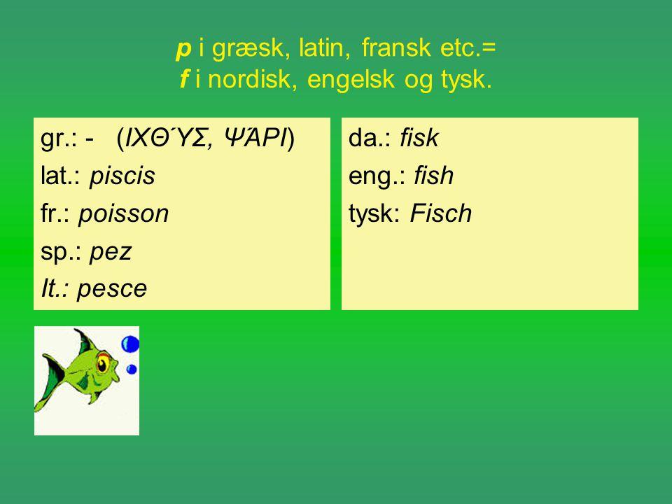 p i græsk, latin, fransk etc.= f i nordisk, engelsk og tysk. gr.: - (ΙΧΘΎΣ, ΨΆΡΙ) lat.: piscis fr.: poisson sp.: pez It.: pesce da.: fisk eng.: fish t