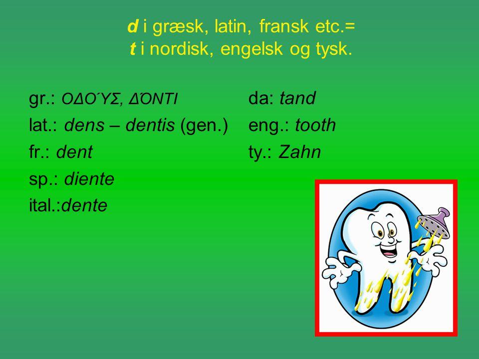 d i græsk, latin, fransk etc.= t i nordisk, engelsk og tysk. gr.: ΟΔΟΎΣ, ΔΌΝΤΙ lat.: dens – dentis (gen.) fr.: dent sp.: diente ital.:dente da: tand e