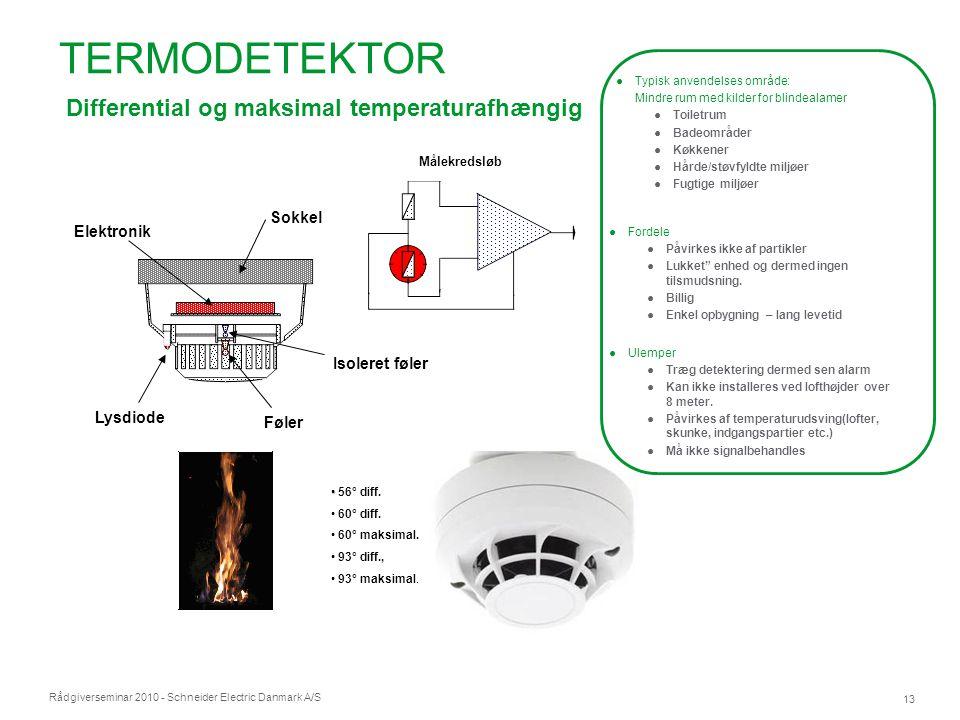 Rådgiverseminar 2010 - Schneider Electric Danmark A/S 13 Detektorer TERMODETEKTOR Differential og maksimal temperaturafhængig Sokkel Elektronik Målekr