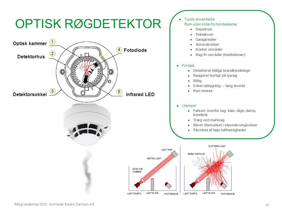 Rådgiverseminar 2010 - Schneider Electric Danmark A/S 14 Detektorer OPTISK RØGDETEKTOR Detektorhus Detektorsokkel Fotodiode Infrarød LED ●Typisk anven