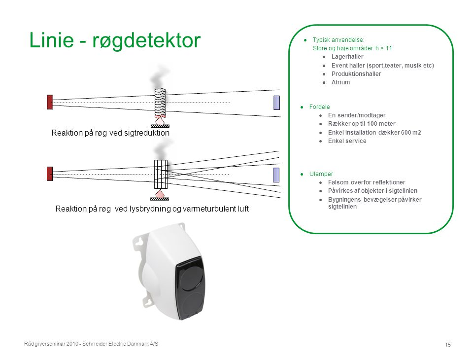 Rådgiverseminar 2010 - Schneider Electric Danmark A/S 15 Reaktion på røg ved sigtreduktion Reaktion på røg ved lysbrydning og varmeturbulent luft Dete