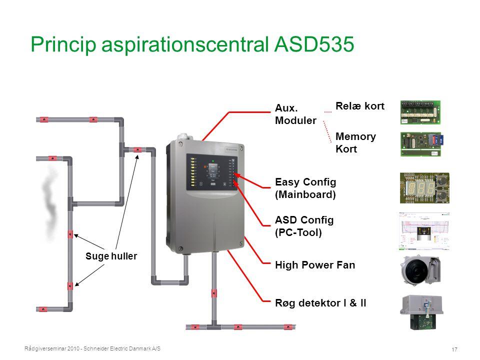 Rådgiverseminar 2010 - Schneider Electric Danmark A/S 17 Princip aspirationscentral ASD535 Suge huller Røg detektor I & II Easy Config (Mainboard) Hig