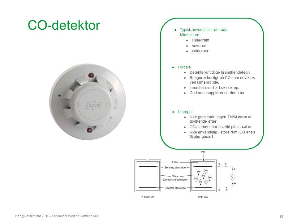 Rådgiverseminar 2010 - Schneider Electric Danmark A/S 19 Detektorer CO-detektor ●Typisk anvendelses område: Mindre rum ●linnedrum ●soverum ●køkkener ●