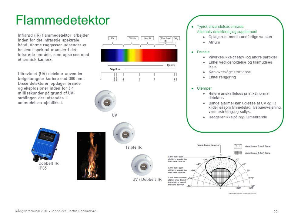 Rådgiverseminar 2010 - Schneider Electric Danmark A/S 20 Flammedetektor ●Typisk anvendelses område: Alternativ detektéring og supplement ●Oplagsrum me