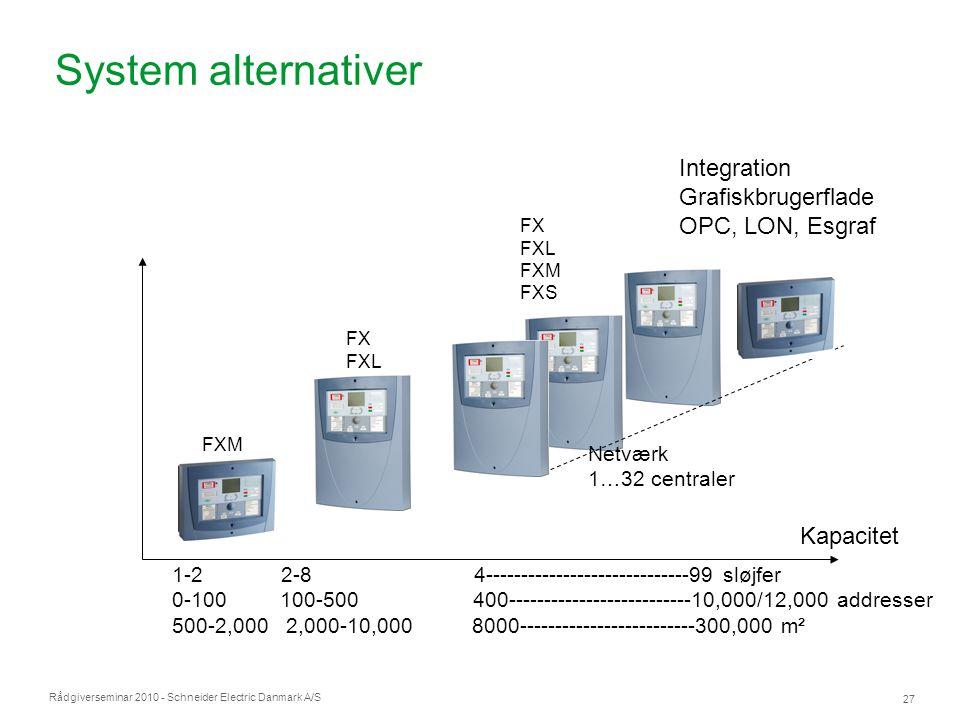 Rådgiverseminar 2010 - Schneider Electric Danmark A/S 27 FX FXL System alternativer 1-2 2-8 4-----------------------------99 sløjfer 0-100 100-500 400