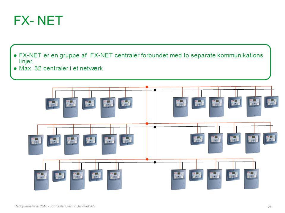 Rådgiverseminar 2010 - Schneider Electric Danmark A/S 28 FX- NET ●FX-NET er en gruppe af FX-NET centraler forbundet med to separate kommunikations lin