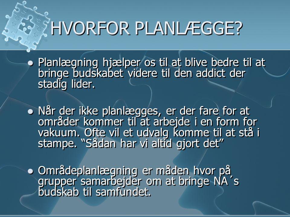 HVORFOR PLANLÆGGE.