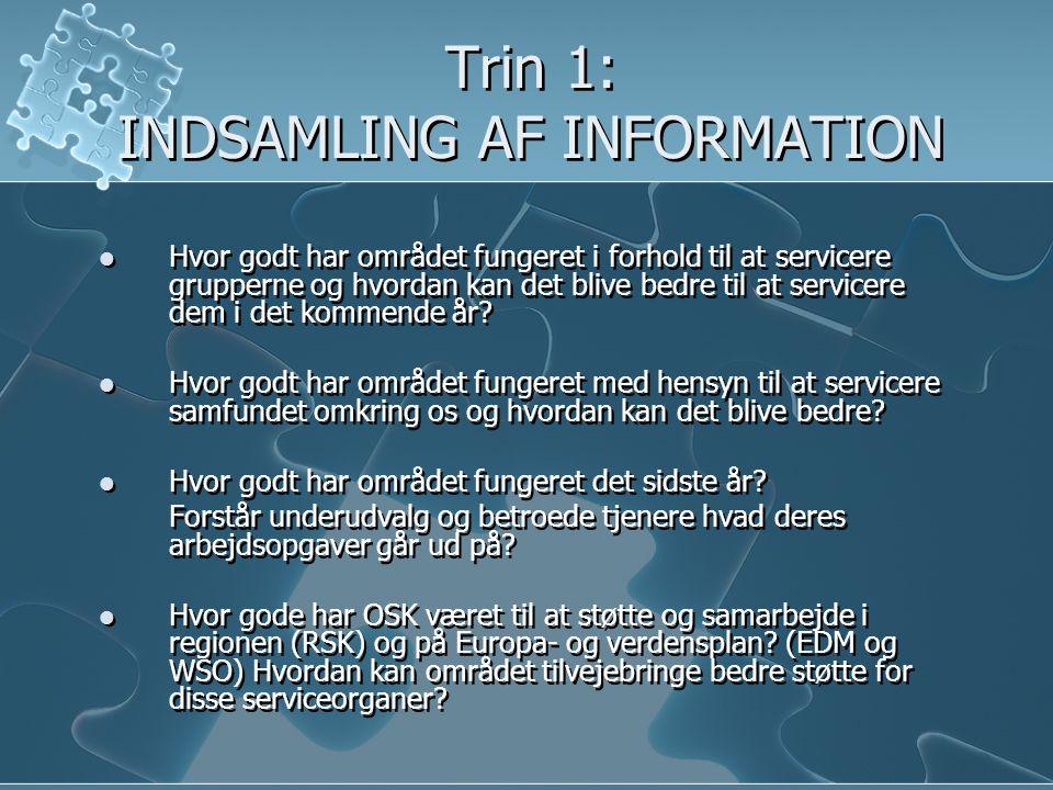 Trin 1: INDSAMLING AF INFORMATION  Hvor godt har området fungeret i forhold til at servicere grupperne og hvordan kan det blive bedre til at servicere dem i det kommende år.