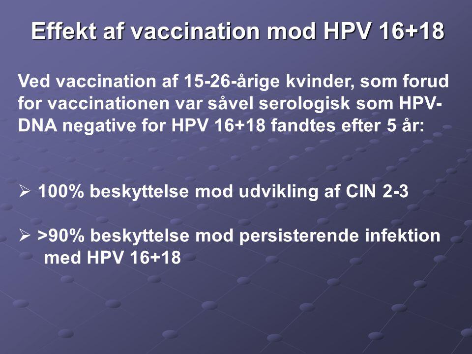 Effekt af vaccination mod HPV 16+18 Ved vaccination af 15-26-årige kvinder, som forud for vaccinationen var såvel serologisk som HPV- DNA negative for