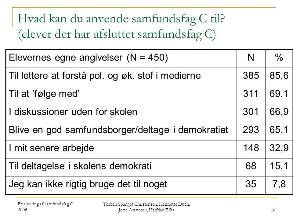 Evaluering af samfundsfag C 2006 Torben Spanget Christensen, Henriette Duch, Jette Gravesen, Halfdan Eika 16 Hvad kan du anvende samfundsfag C til.