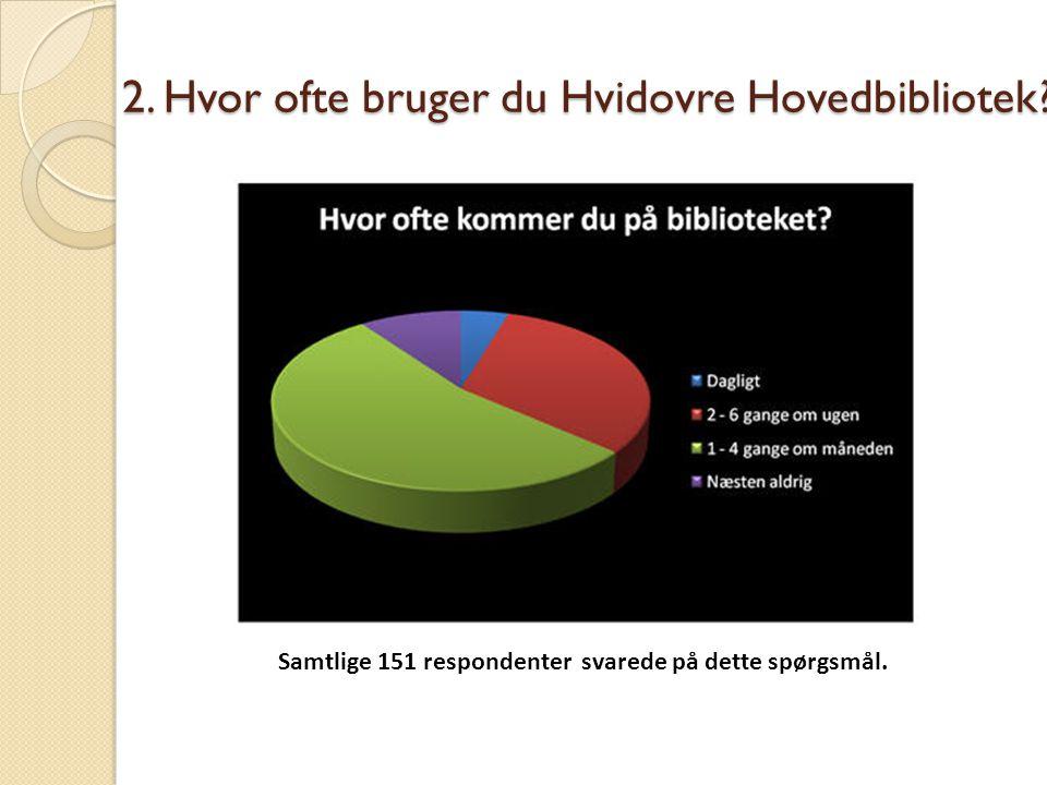 2. Hvor ofte bruger du Hvidovre Hovedbibliotek? Samtlige 151 respondenter svarede på dette spørgsmål.