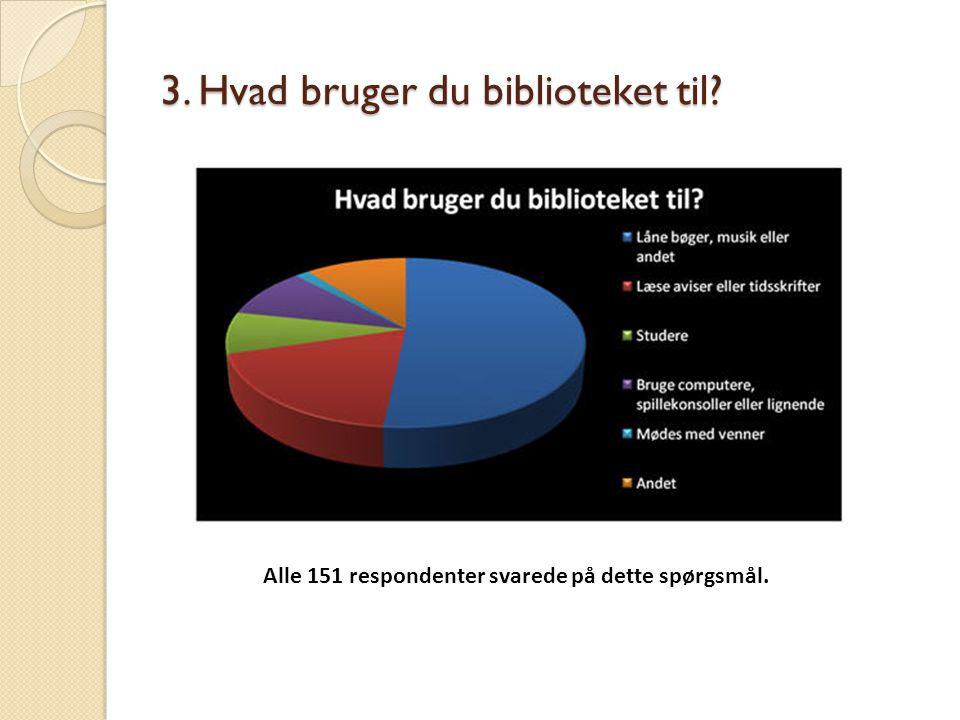 3. Hvad bruger du biblioteket til? Alle 151 respondenter svarede på dette spørgsmål.