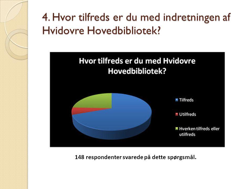 4. Hvor tilfreds er du med indretningen af Hvidovre Hovedbibliotek? 148 respondenter svarede på dette spørgsmål.