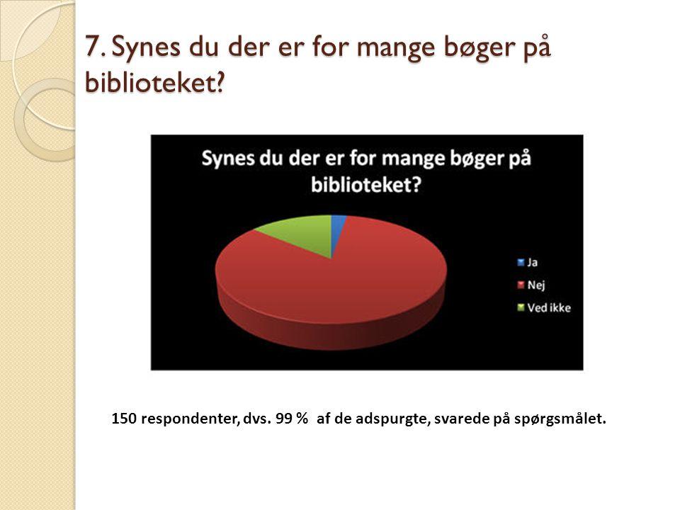 7. Synes du der er for mange bøger på biblioteket? 150 respondenter, dvs. 99 % af de adspurgte, svarede på spørgsmålet.