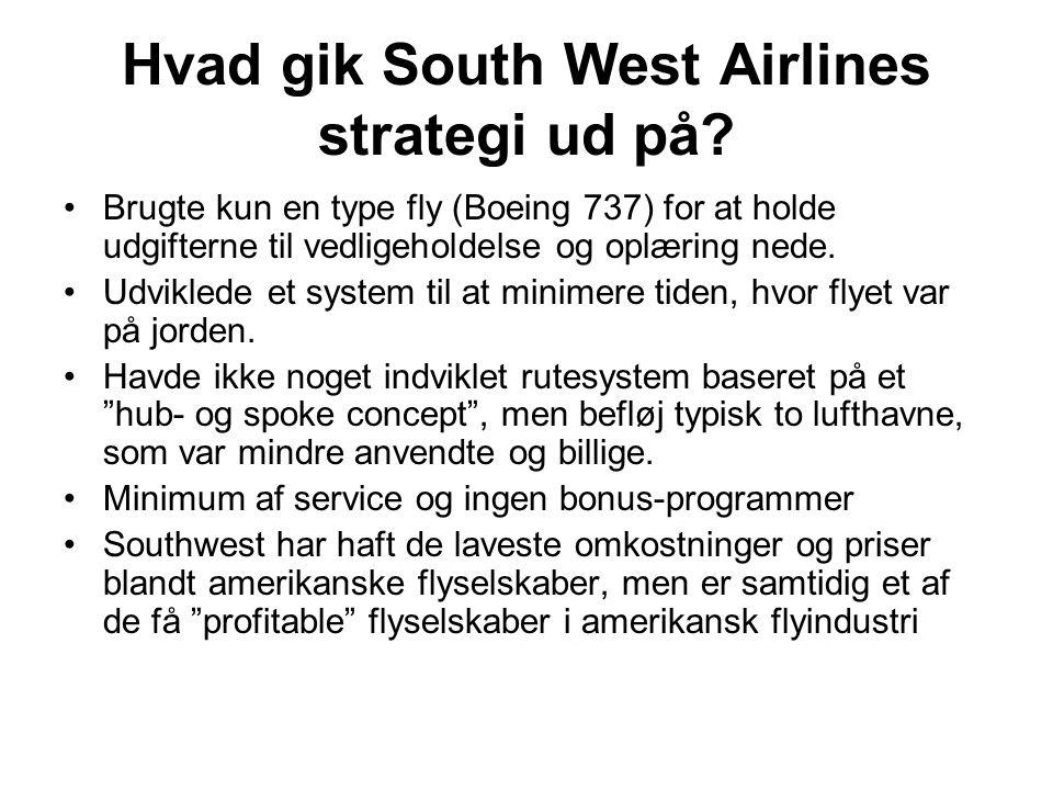 Hvad gik South West Airlines strategi ud på.