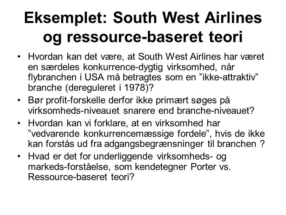 Eksemplet: South West Airlines og ressource-baseret teori •Hvordan kan det være, at South West Airlines har været en særdeles konkurrence-dygtig virksomhed, når flybranchen i USA må betragtes som en ikke-attraktiv branche (dereguleret i 1978).