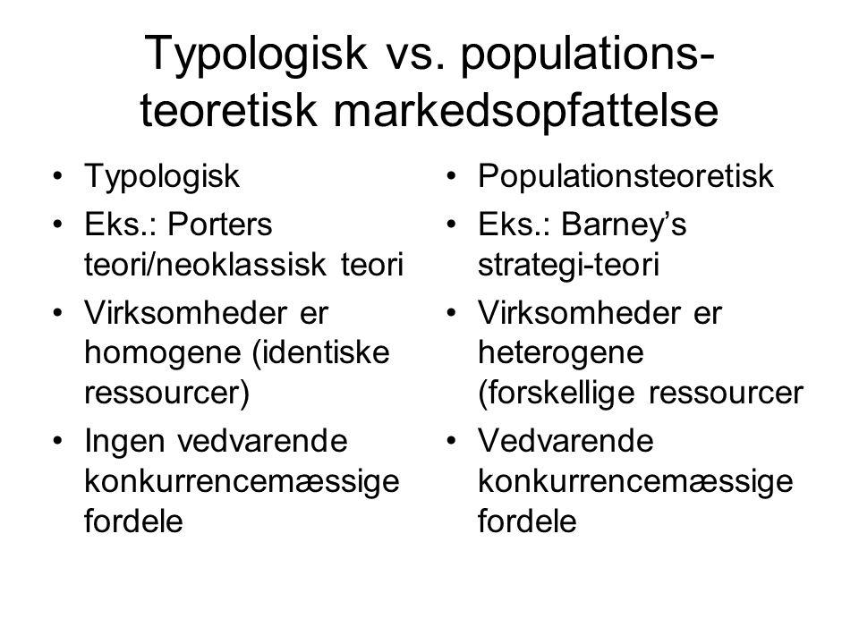 Typologisk vs. populations- teoretisk markedsopfattelse