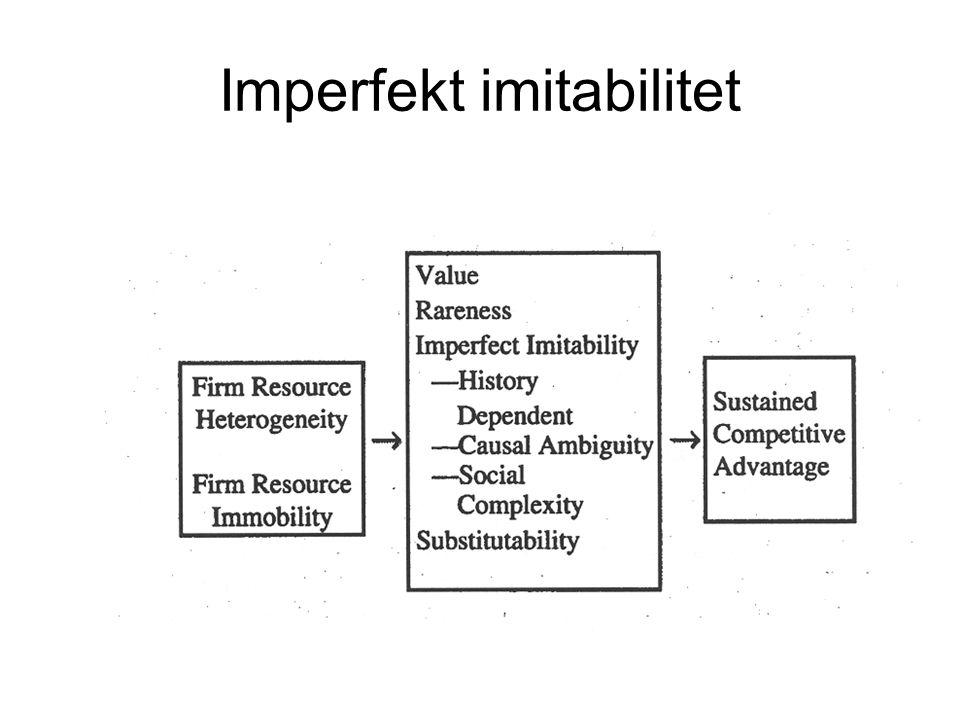 Imperfekt imitabilitet