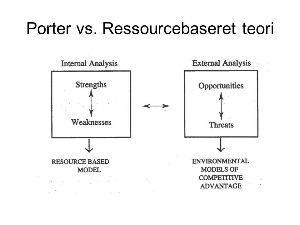 Sammenligning af 2 strategi- opfattelser Porters Five Forces Model: •Eksternt perspektiv •OT-delen af SWOT •Virksomheder ens -> •Fokus på profitforskelle mellem brancher •Tværsnitsanalyse: Ny viden eksogen •Faktor-markeder perfekte •Fokus på business unit/divisionens strategi •Strategi-som-positionering Ressource-baseret strategi.