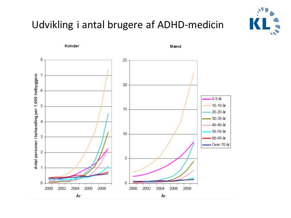 Udvikling i antal brugere af ADHD-medicin