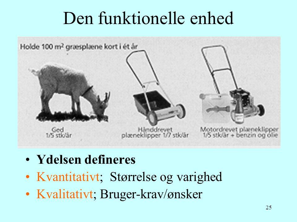25 Den funktionelle enhed •Ydelsen defineres •Kvantitativt; Størrelse og varighed •Kvalitativt; Bruger-krav/ønsker