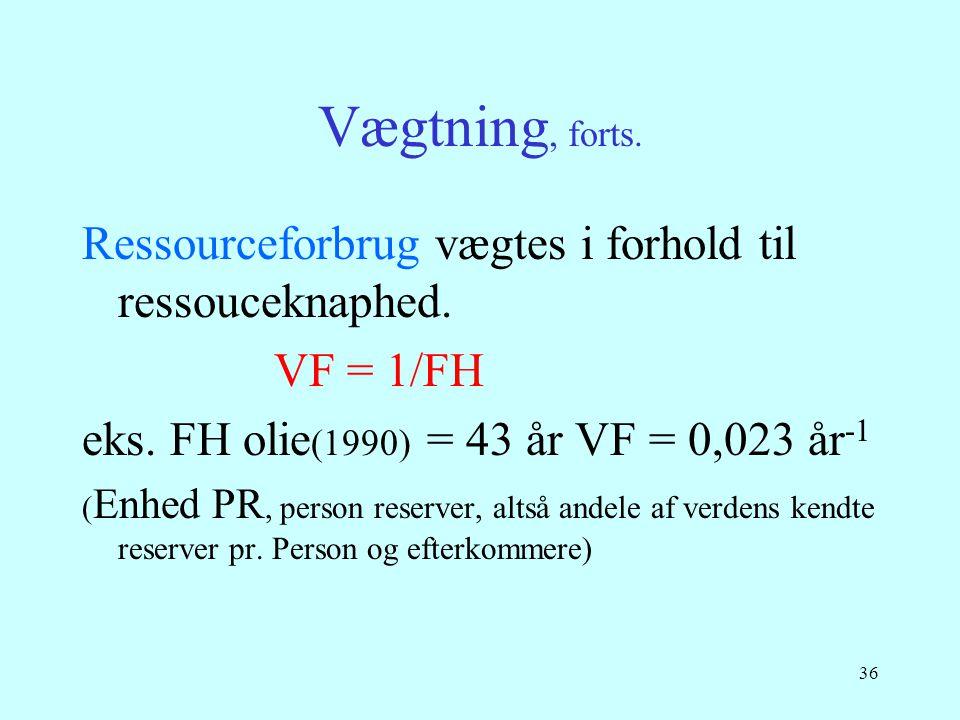 36 Vægtning, forts. Ressourceforbrug vægtes i forhold til ressouceknaphed. VF = 1/FH eks. FH olie (1990) = 43 år VF = 0,023 år -1 ( Enhed PR, person r