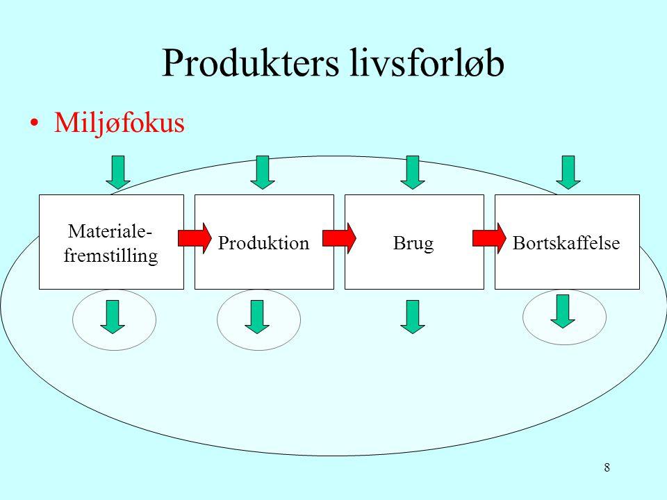 8 Produkters livsforløb •Miljøfokus Materiale- fremstilling ProduktionBrugBortskaffelse