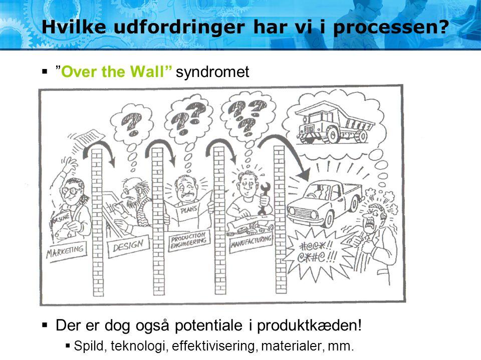 """Hvilke udfordringer har vi i processen?  """"Over the Wall"""" syndromet  Der er dog også potentiale i produktkæden!  Spild, teknologi, effektivisering,"""