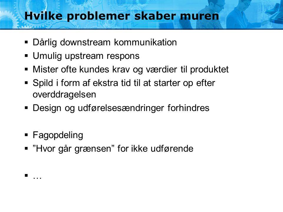Hvilke problemer skaber muren  Dårlig downstream kommunikation  Umulig upstream respons  Mister ofte kundes krav og værdier til produktet  Spild i