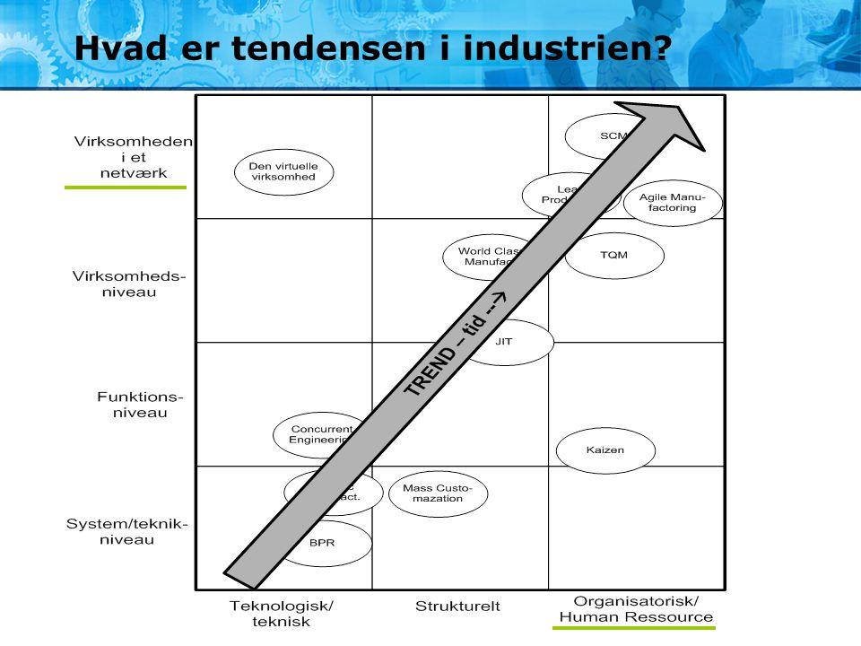 Hvad er tendensen i industrien?