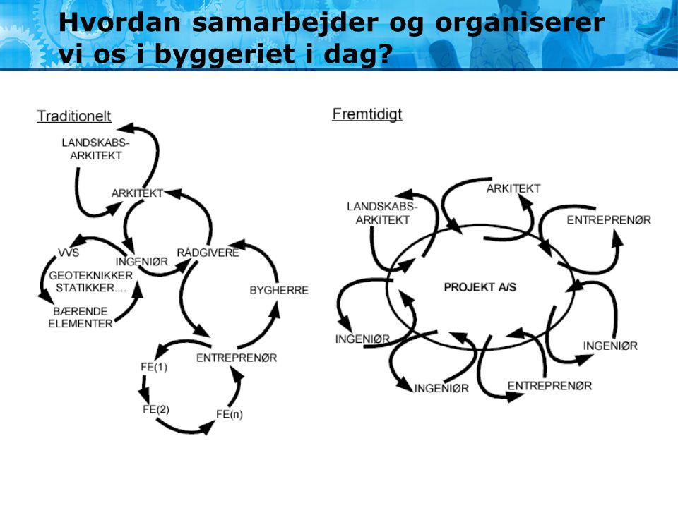Hvordan samarbejder og organiserer vi os i byggeriet i dag?