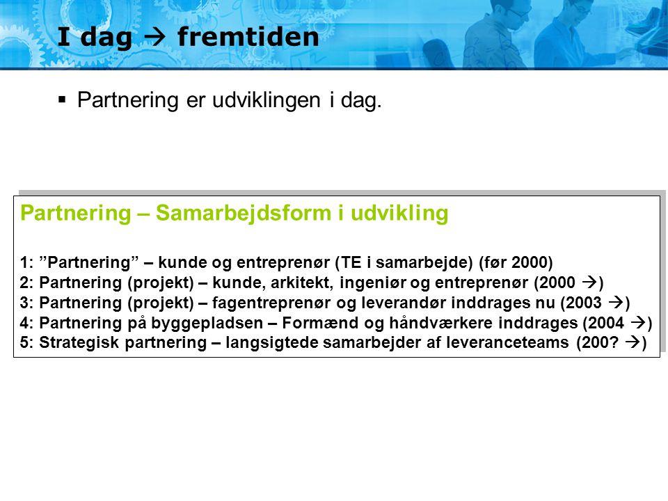 """I dag  fremtiden  Partnering er udviklingen i dag. Partnering – Samarbejdsform i udvikling 1: """"Partnering"""" – kunde og entreprenør (TE i samarbejde)"""