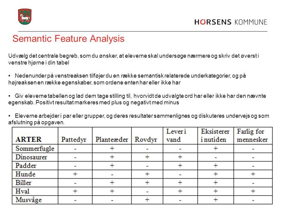Semantic Feature Analysis Udvælg det centrale begreb, som du ønsker, at eleverne skal undersøge nærmere og skriv det øverst i venstre hjørne i din tabel • Nedenunder på venstreaksen tilføjer du en række semantisk relaterede underkategorier, og på højreaksen en række egenskaber, som ordene enten har eller ikke har • Giv eleverne tabellen og lad dem tage stilling til, hvorvidt de udvalgte ord har eller ikke har den nævnte egenskab.