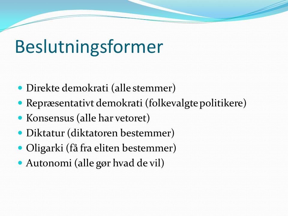 Beslutningsformer  Direkte demokrati (alle stemmer)  Repræsentativt demokrati (folkevalgte politikere)  Konsensus (alle har vetoret)  Diktatur (di