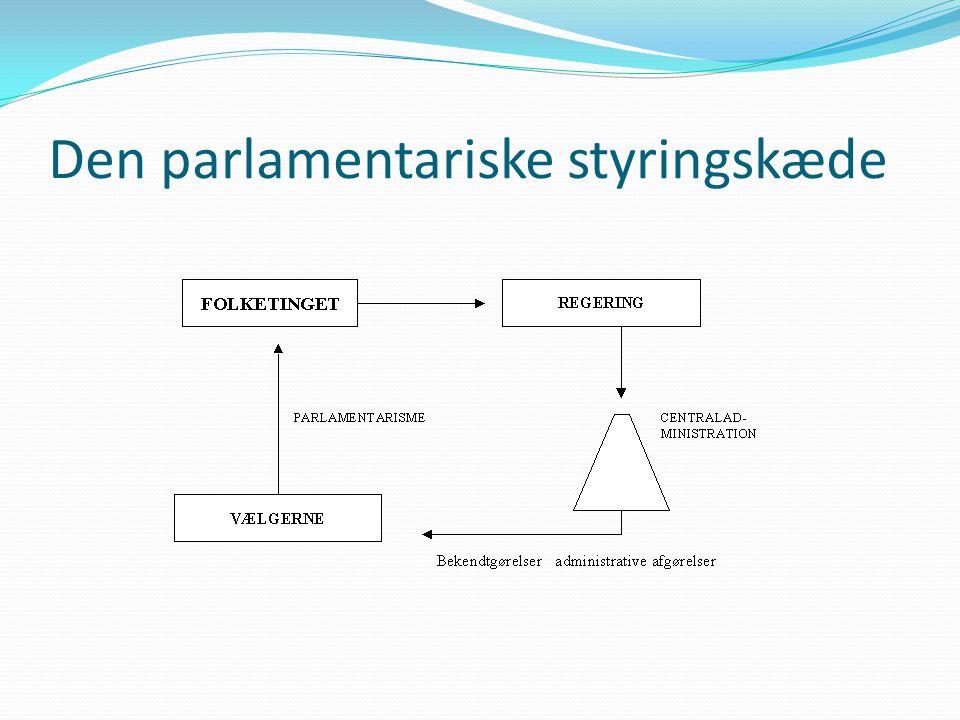 Parlamentarisme  Parlamentarisme: Parlamentet/Folketinget vælger og kan afsætte regeringen.