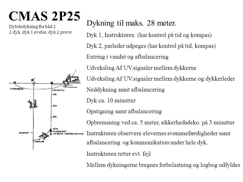 CMAS 2P25 Dykning til maks. 28 meter.