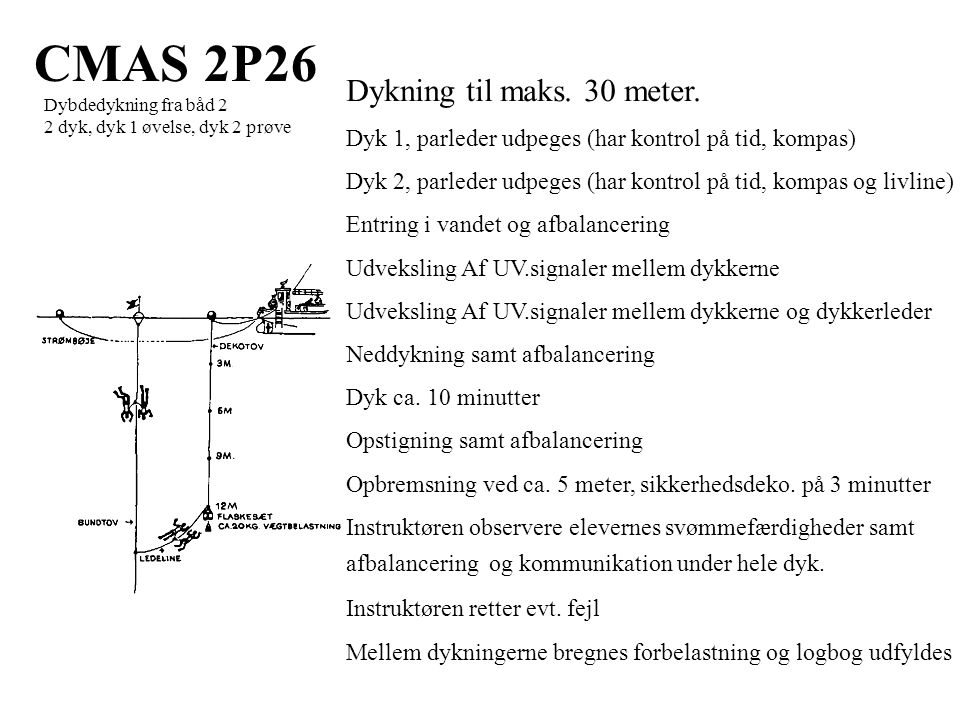 CMAS 2P26 Dykning til maks. 30 meter.