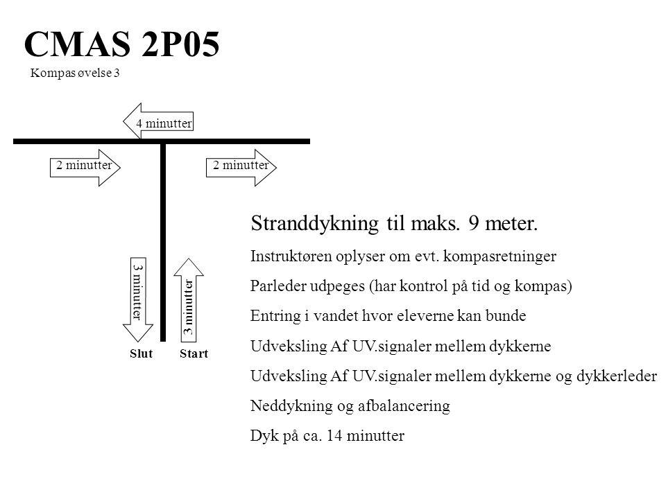 3 minutter 2 minutter 3 minutter 2 minutter 4 minutter StartSlut CMAS 2P05 Kompas øvelse 3 Stranddykning til maks.