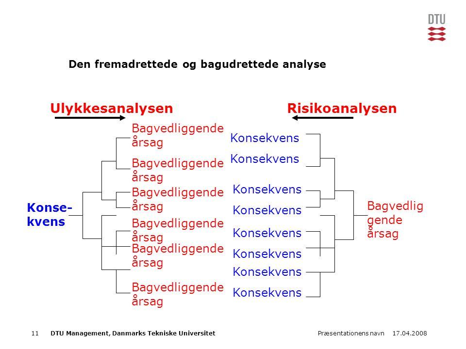 17.04.2008Præsentationens navn11DTU Management, Danmarks Tekniske Universitet Den fremadrettede og bagudrettede analyse Konse- kvens Bagvedliggende år