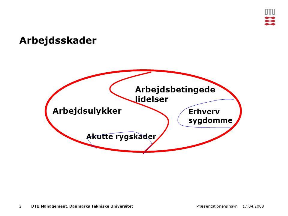 17.04.2008Præsentationens navn2DTU Management, Danmarks Tekniske Universitet Arbejdsskader Arbejdsulykker Arbejdsbetingede lidelser Erhverv sygdomme A
