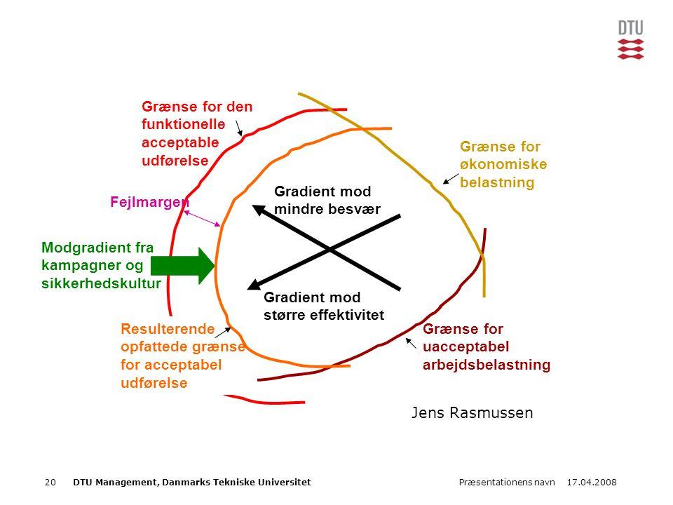 17.04.2008Præsentationens navn20DTU Management, Danmarks Tekniske Universitet Gradient mod mindre besvær Gradient mod større effektivitet Grænse for ø