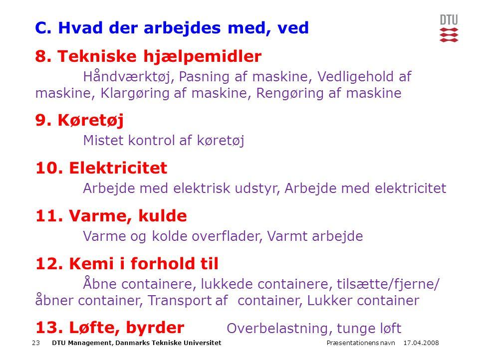 17.04.2008Præsentationens navn23DTU Management, Danmarks Tekniske Universitet C. Hvad der arbejdes med, ved 8. Tekniske hjælpemidler Håndværktøj, Pasn
