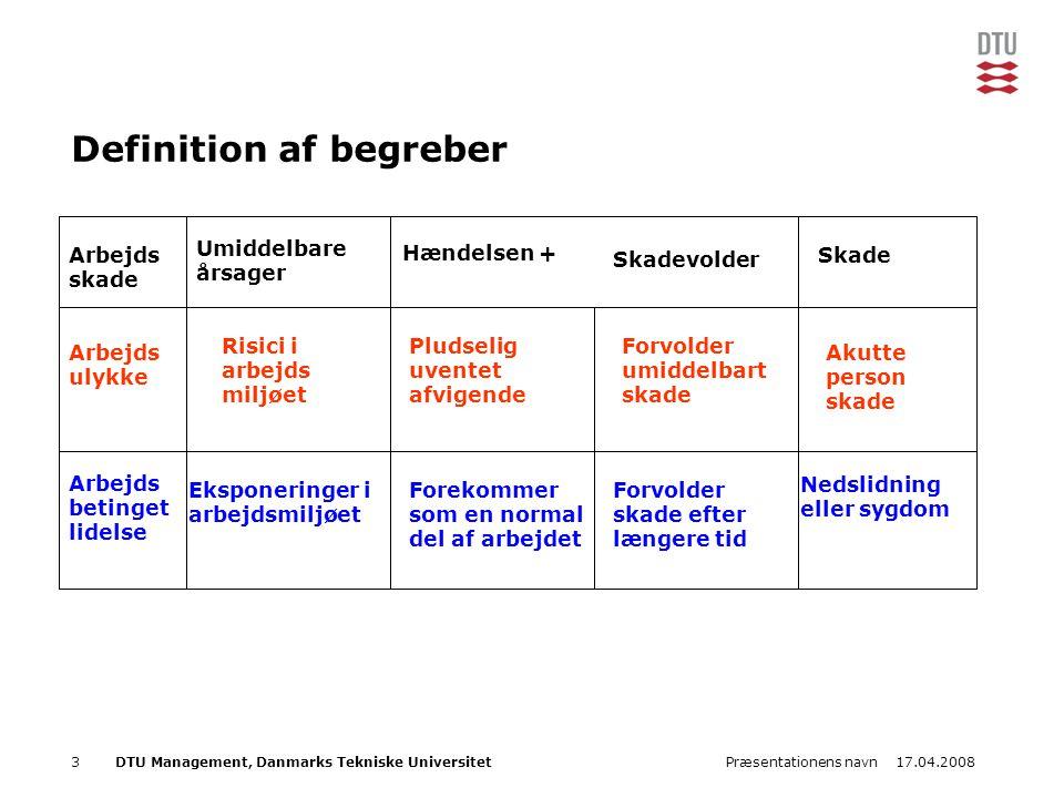 17.04.2008Præsentationens navn3DTU Management, Danmarks Tekniske Universitet Definition af begreber Umiddelbare årsager Hændelsen + Skadevolder Skade