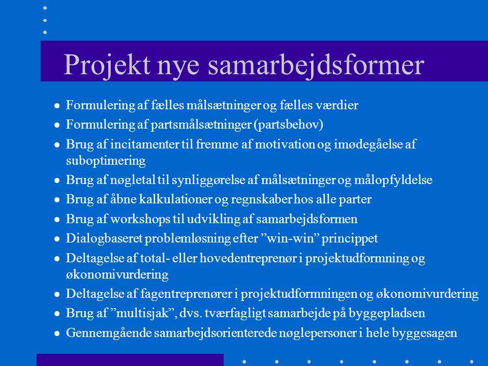 Projekt nye samarbejdsformer  Formulering af fælles målsætninger og fælles værdier  Formulering af partsmålsætninger (partsbehov)  Brug af incitame