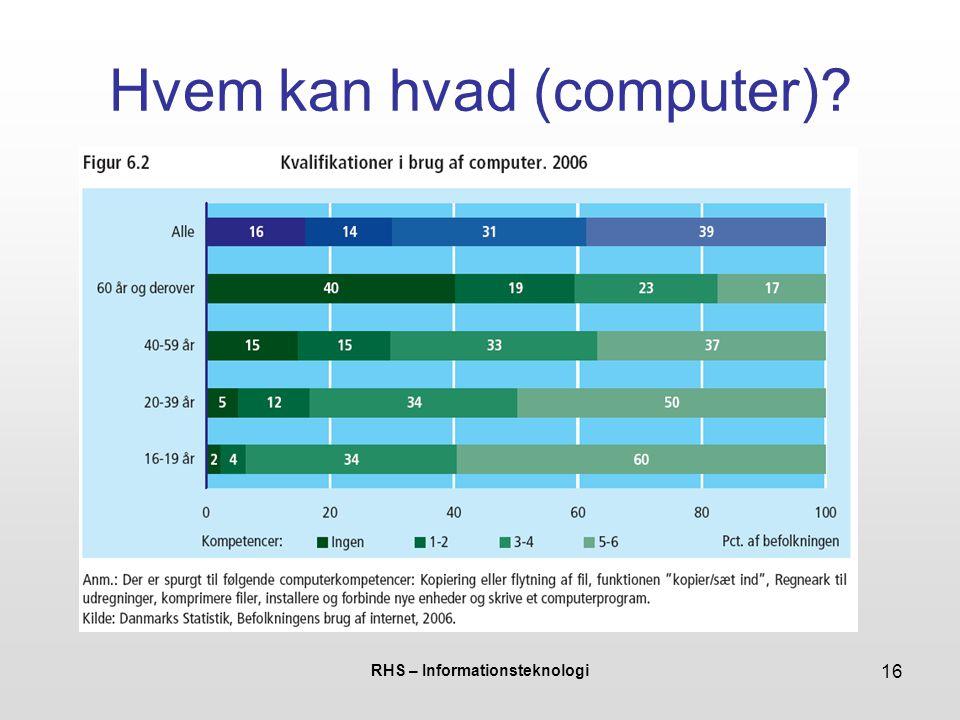RHS – Informationsteknologi 16 Hvem kan hvad (computer)?