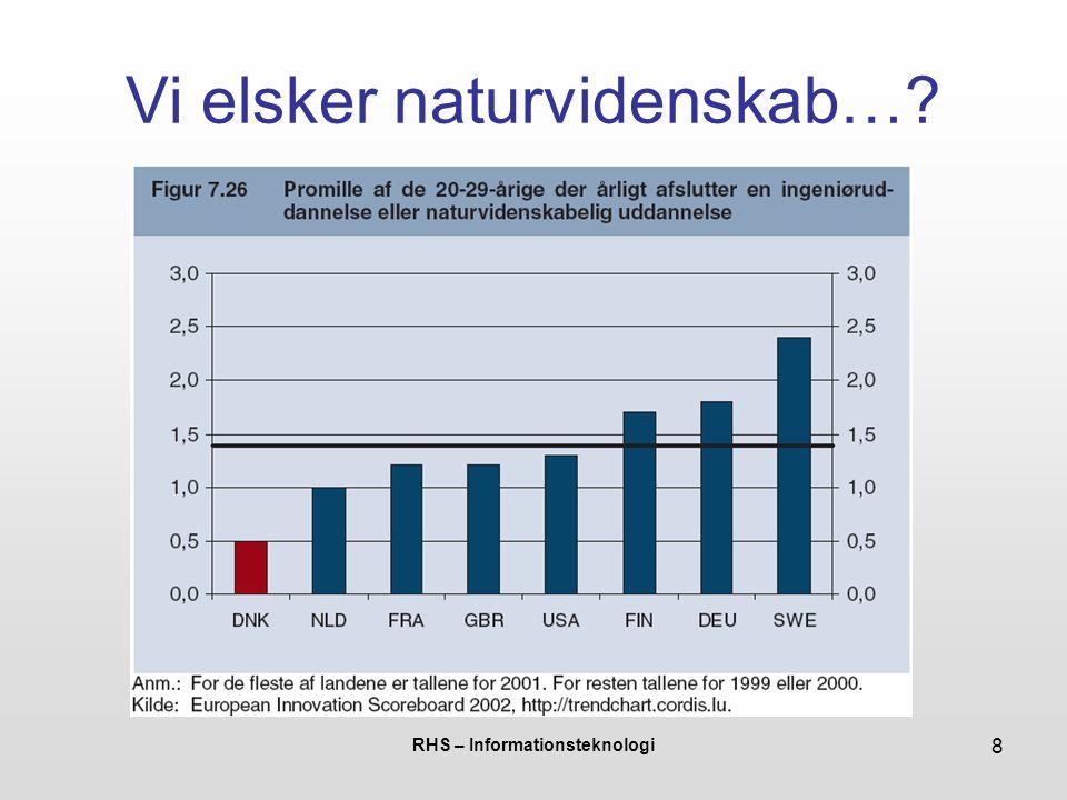 RHS – Informationsteknologi 8 Vi elsker naturvidenskab…?