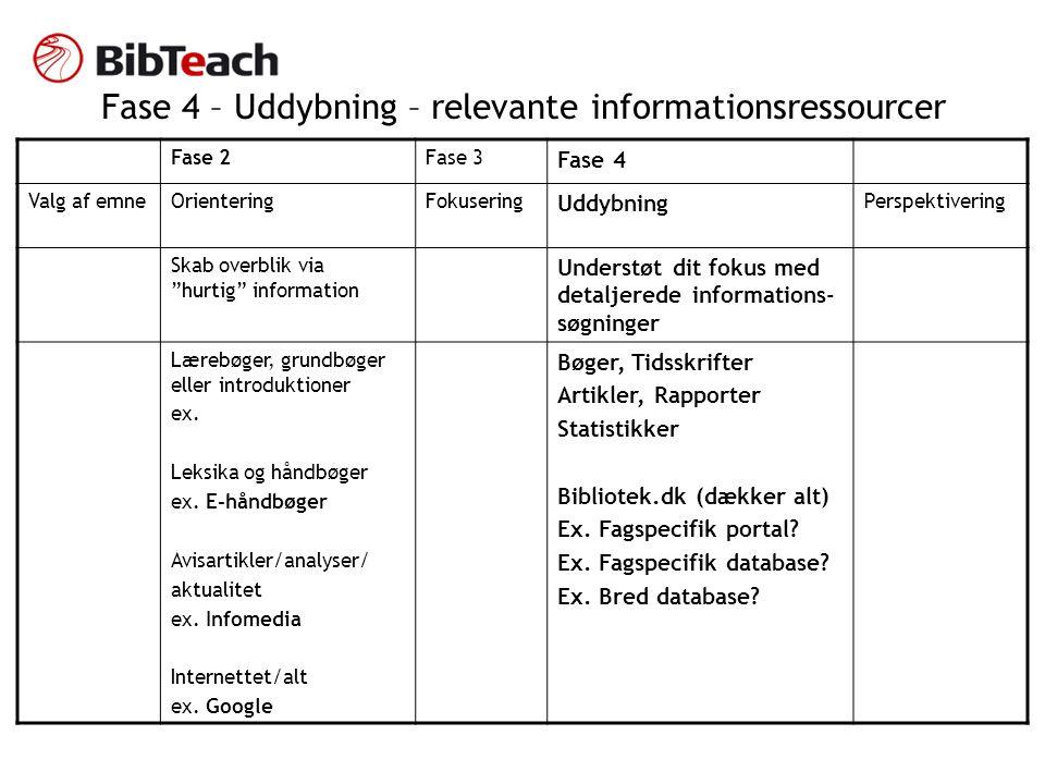 Fase 4 – Uddybning – relevante informationsressourcer Fase 1Fase 2Fase 3 Fase 4 Fase 5 Valg af emneOrienteringFokusering Uddybning Perspektivering Ska