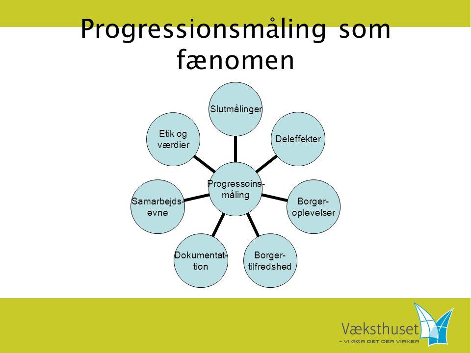 Progressionsmåling som fænomen Progressoins- måling SlutmålingerDeleffekter Borger- oplevelser Borger- tilfredshed Dokumentat- tion Samarbejds- evne Etik og værdier