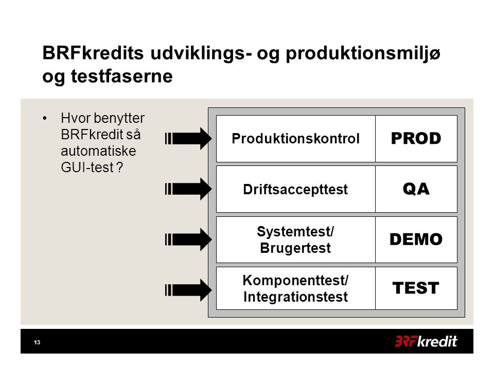 13 BRFkredits udviklings- og produktionsmiljø og testfaserne •Hvor benytter BRFkredit så automatiske GUI-test .